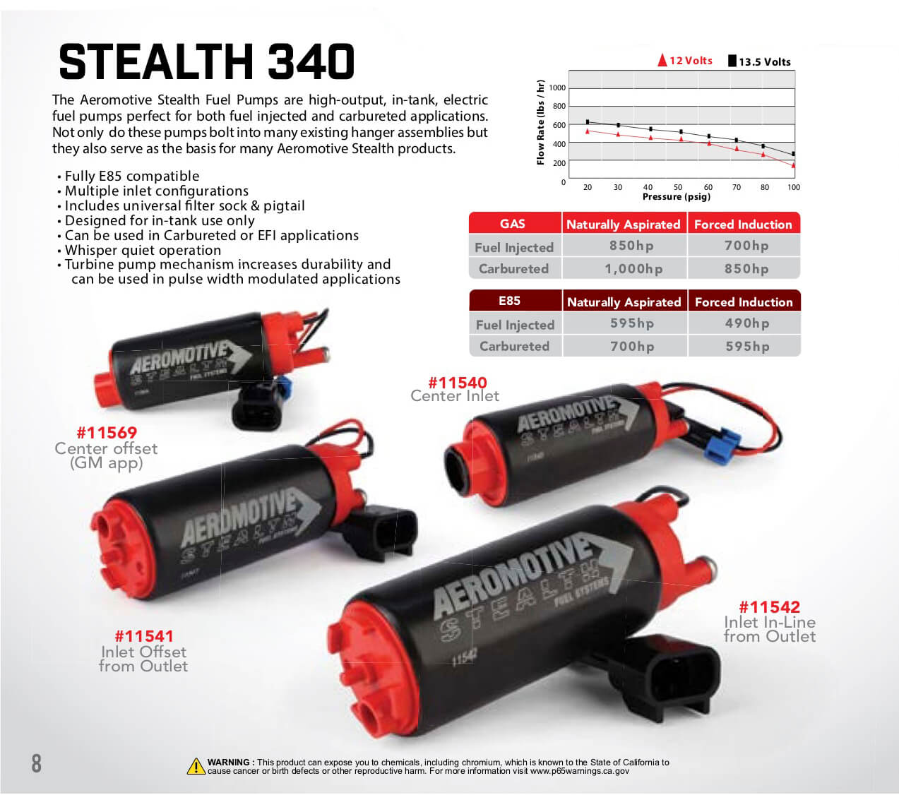 340 Fuel Pump, Center Inlet