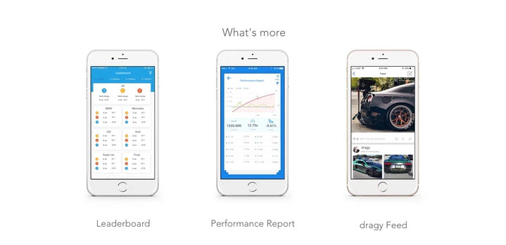 With Leaderboards, Performance reports and Live feeds.