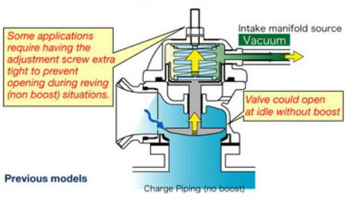 Blow Off Valve Vacuum Diagram