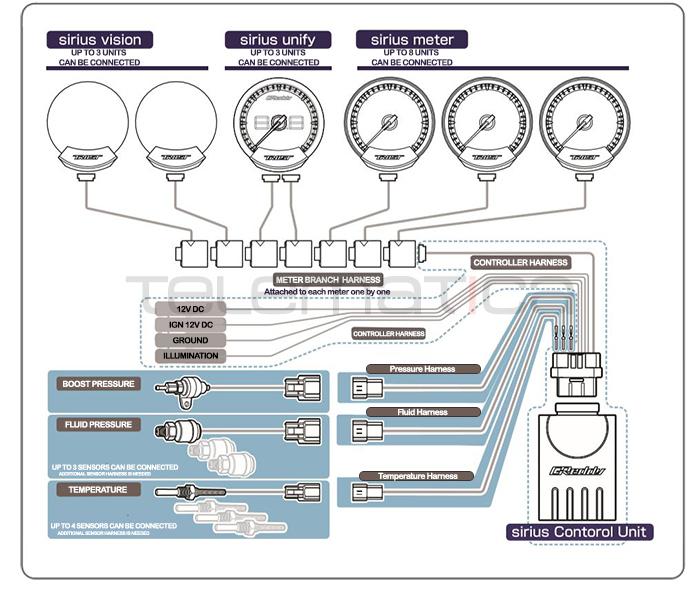 ford 900 wiring diagram sirius wiring diagram sirius meter oil temperature starter kit #12